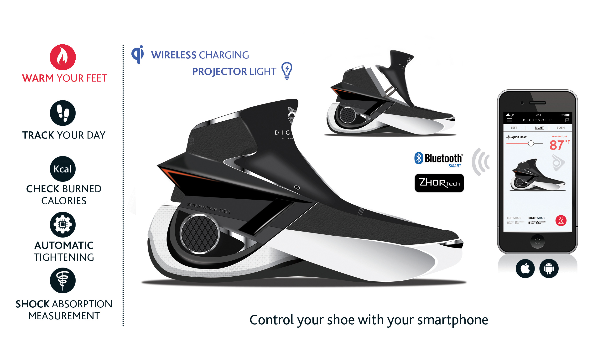 ideas for shoes in garage - Cool ideas from the Consumer Electronics Show Frontfoot