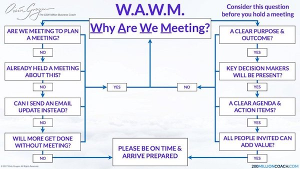 why have meeting